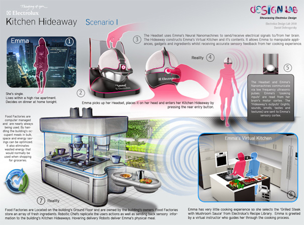 Groovy 2050 Vr Kitchen Is Finalist In Electrolux Design Lab 2010 Home Interior And Landscaping Palasignezvosmurscom