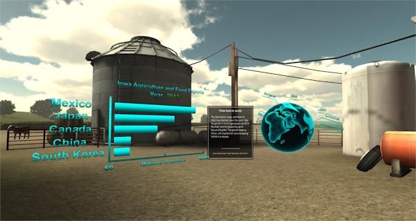 Gannett's virtual farm